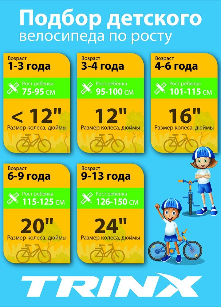 trinx подбор размера детского велосипеда